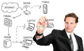 it manager service nextsys networking